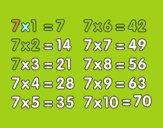 La Tabla de multiplicar del 7