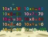 La Tabla de multiplicar del 10