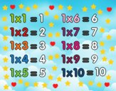 La Tabla de multiplicar del 1