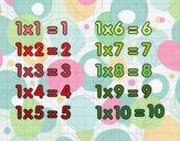 Dibujo La Tabla de multiplicar del 1 pintado por gav007a