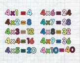 Dibujo La Tabla de multiplicar del 4 pintado por Mariana1jh