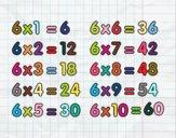 Dibujo La Tabla de multiplicar del 6 pintado por Mariana1jh