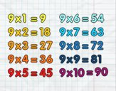 Dibujo La Tabla de multiplicar del 9 pintado por gav007a